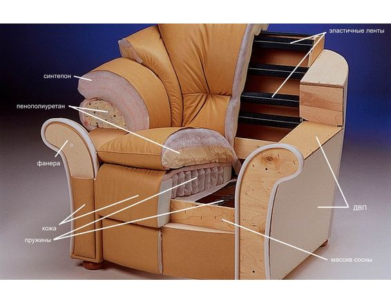 """Материал, используемый для изготовления мебели """" топ новости."""
